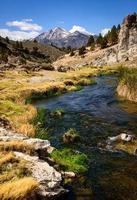 ruisseau chaud