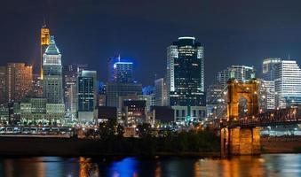 Skyline de Cincinnati. photo