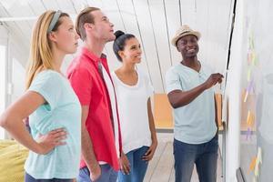 équipe créative regardant des notes autocollantes sur le mur photo