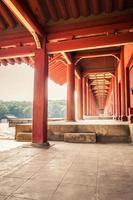 sanctuaire de jongmyo photo