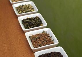 variétés de thé photo