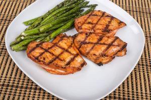poulet piri piri grillé et asperges