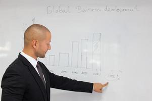 plan d'affaires