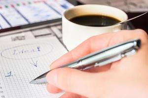 de nouvelles idées dans l'entreprise, en les écrivant toutes