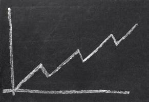 tableau d'affaires finance tableau photo