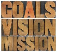 objectifs, vision et mission