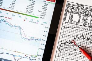 analyse des données boursières, marquez le rouge