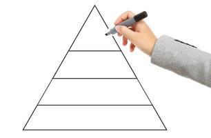 dessin de plan d'affaires photo