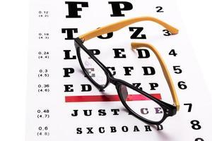 lunettes et tableau des yeux photo