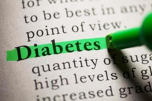 Diabète photo