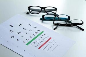 test des yeux photo