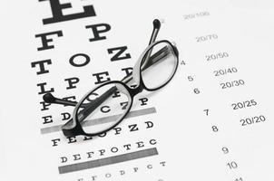 lunettes sur la carte des yeux photo