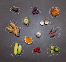 épices pour la nourriture. photo