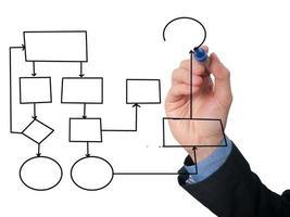 Homme d'affaires main dessin diagramme vide - Image Libre de Droits photo