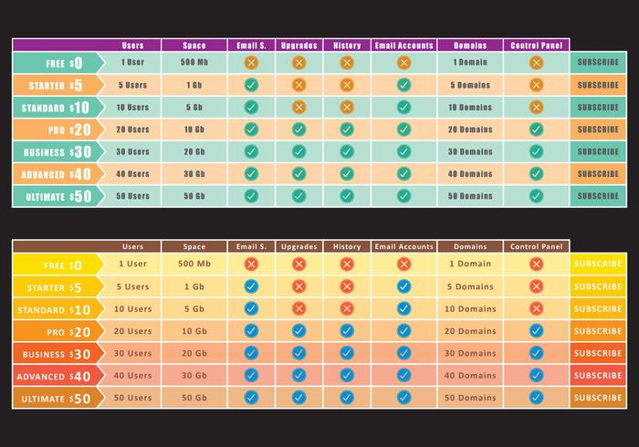 Vecteurs de liste de tarification horizontale vecteur