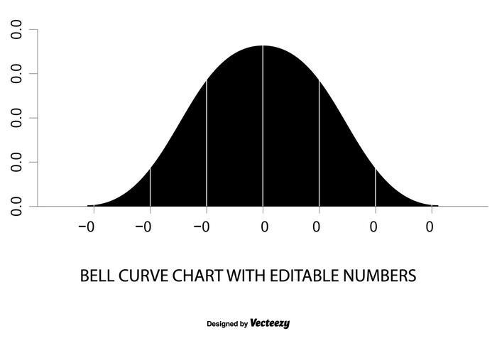 Illustration de diagramme de courbe de Bell vecteur