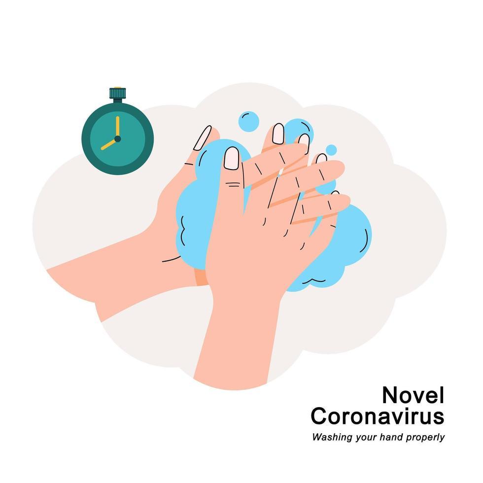 se laver les mains pour se protéger du nouveau coronavirus vecteur