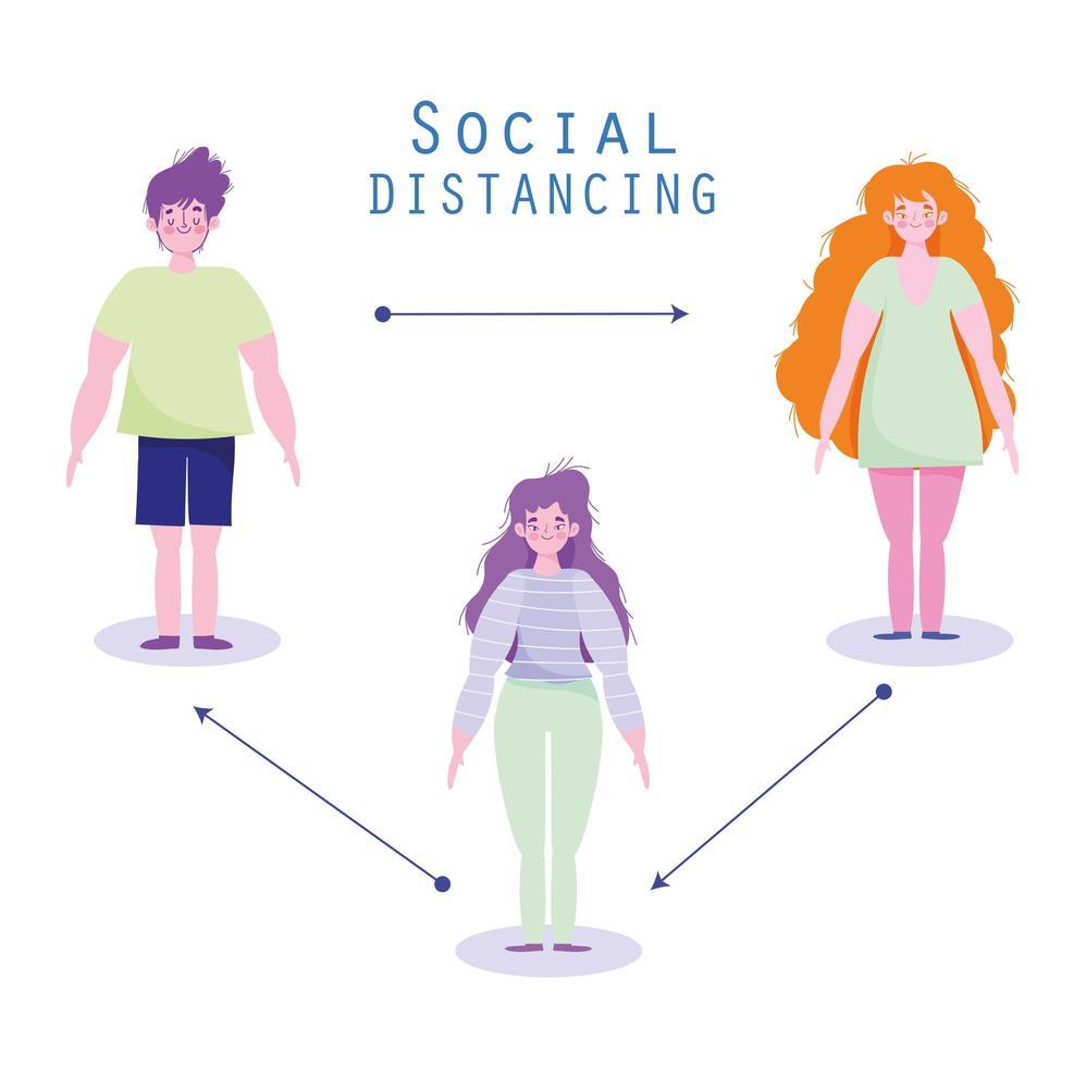 personnes en affiche de triangle de distanciation sociale vecteur