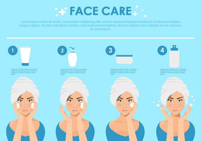 Illustration de l'étape de soins du visage vecteur