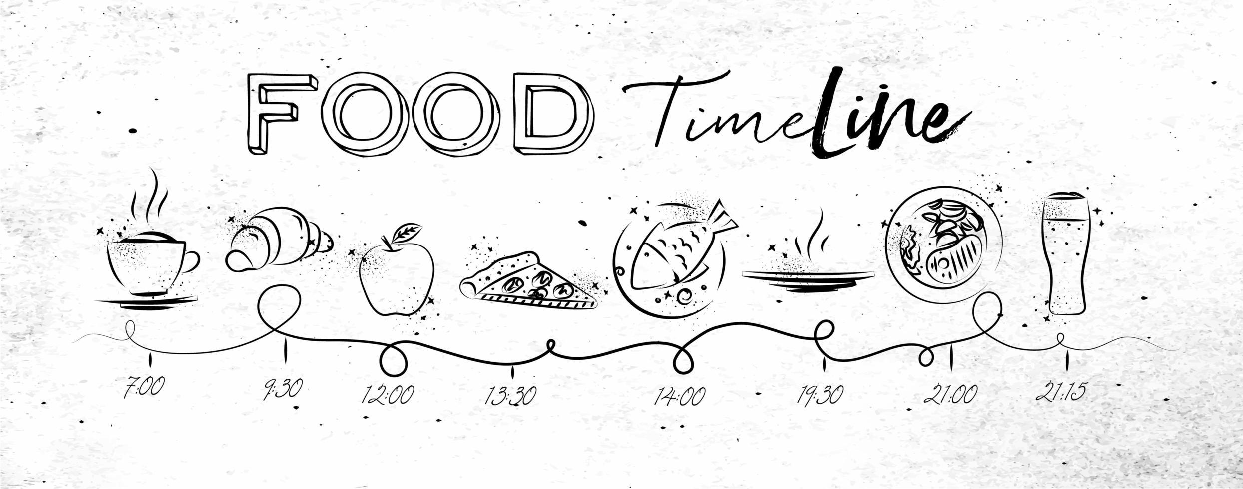 Chronologie de la nourriture sur papier sale dans un style grunge vecteur