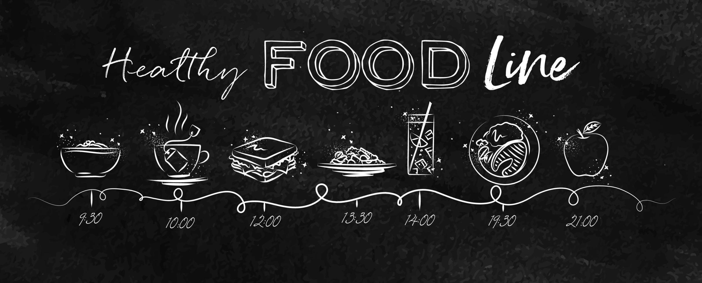conception de craie de chronologie des aliments sains vecteur