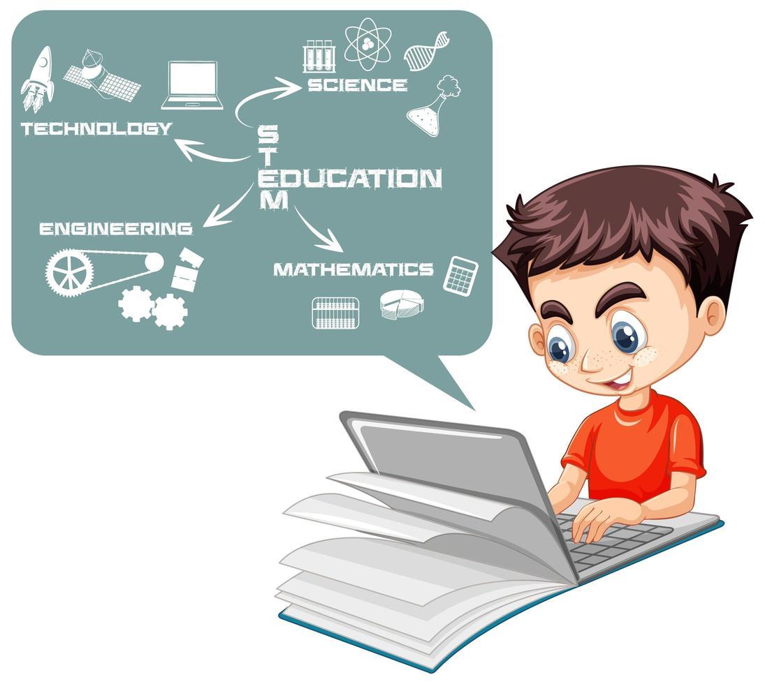 garçon étudiant en ligne, conception de concept d'éducation de tige vecteur