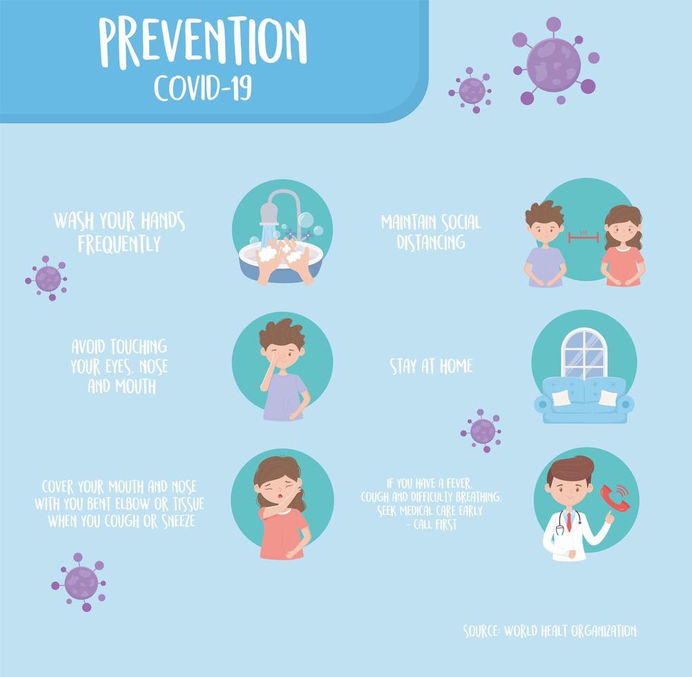 bannière d'informations sur la prévention des coronavirus vecteur