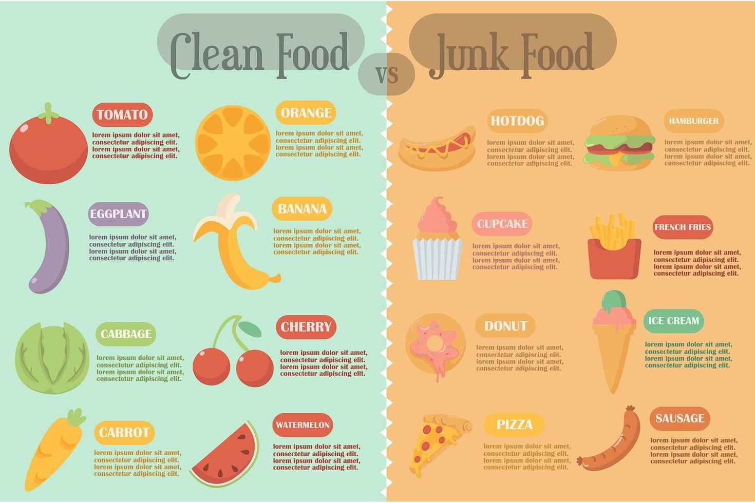 nourriture propre contre infographie de la malbouffe vecteur