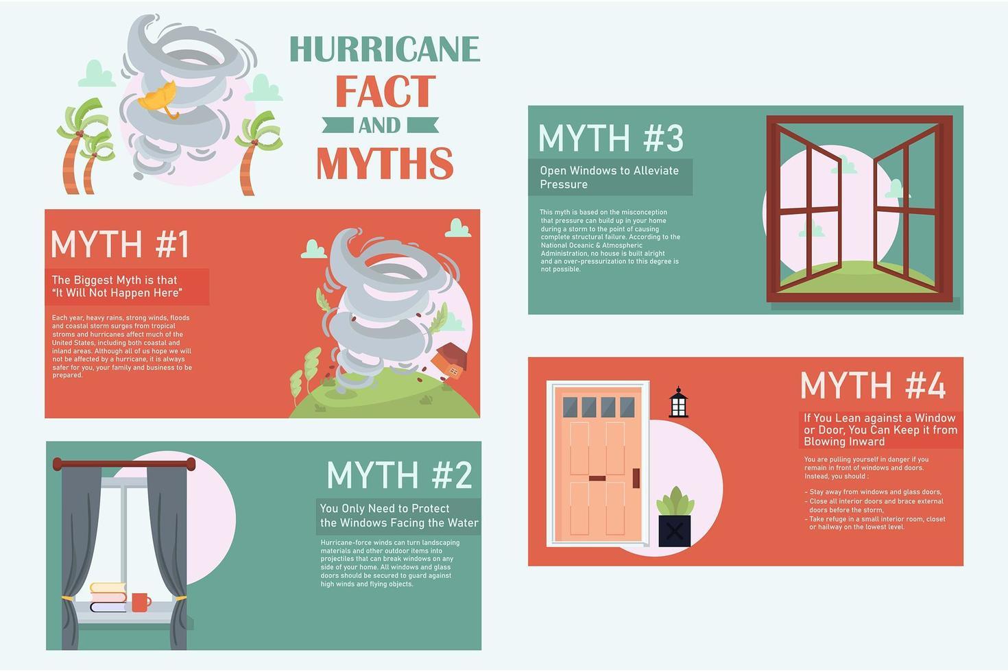 faits et mythes sur les ouragans infographiques vecteur