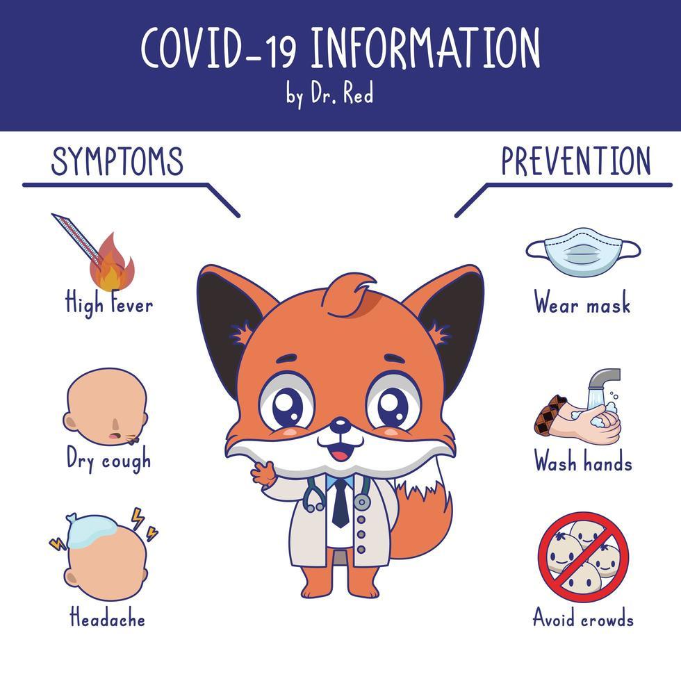 informations sur le coronavirus avec un médecin renard vecteur