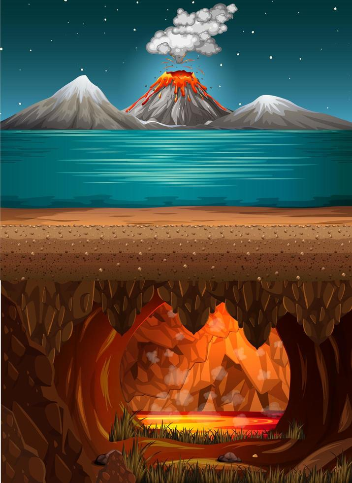 océan éruption volcanique et grotte infernale avec scène de lave vecteur