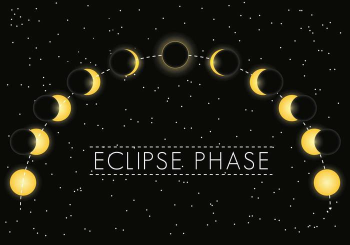Vecteur de phase d'éclipse solaire