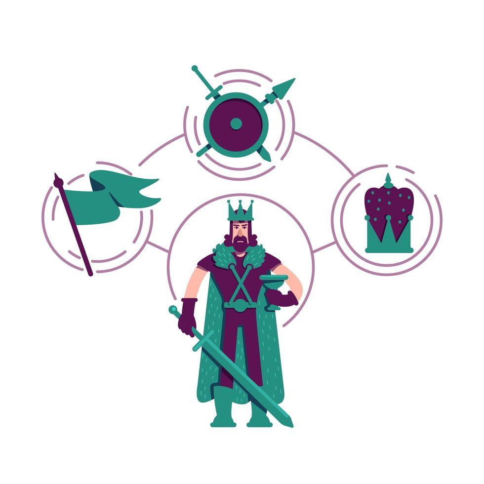 diagramme d'archétype de règle vecteur