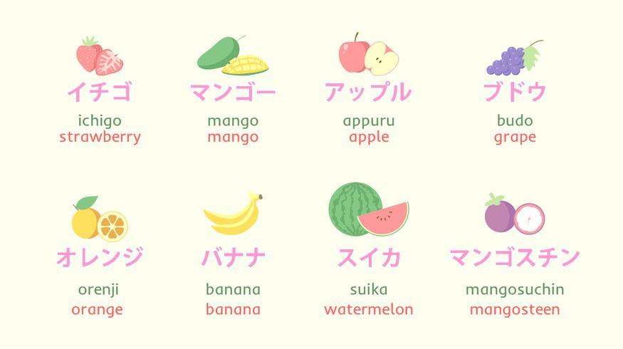 Lettres japonaises pour les fruits vecteur libre