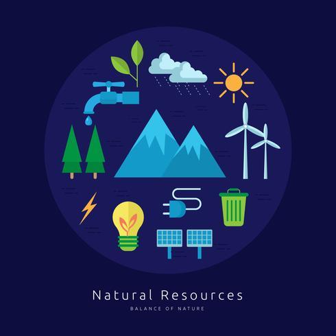Vecteur d'éléments de ressources naturelles
