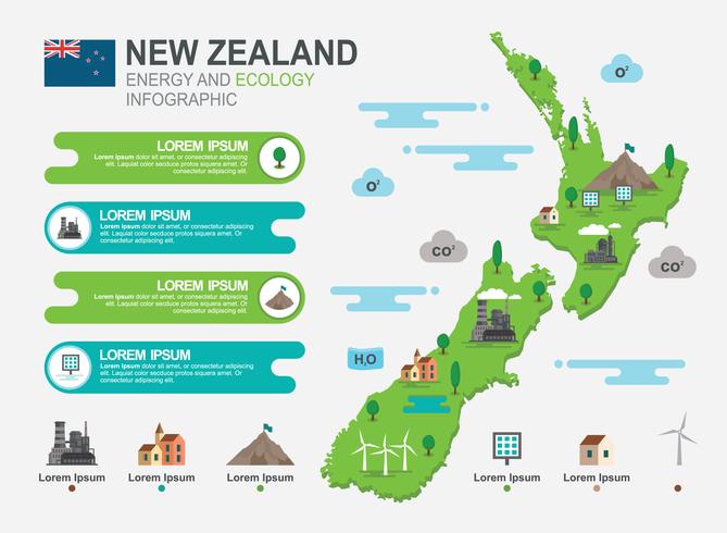 Nouvelle-Zélande carte infographique vecteur