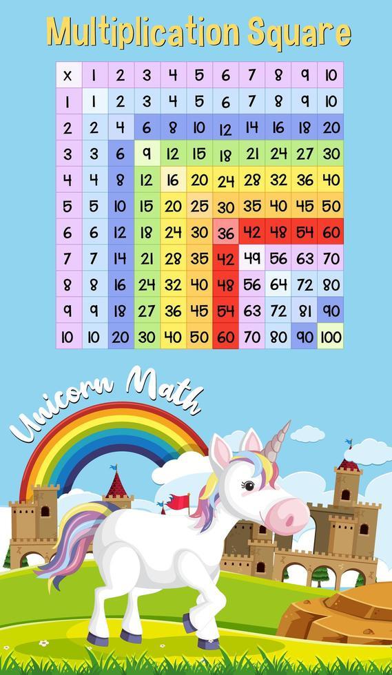 carré de multiplication avec fond de thème licorne vecteur