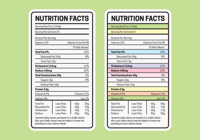 Tableau de la valeur nutritive vecteur