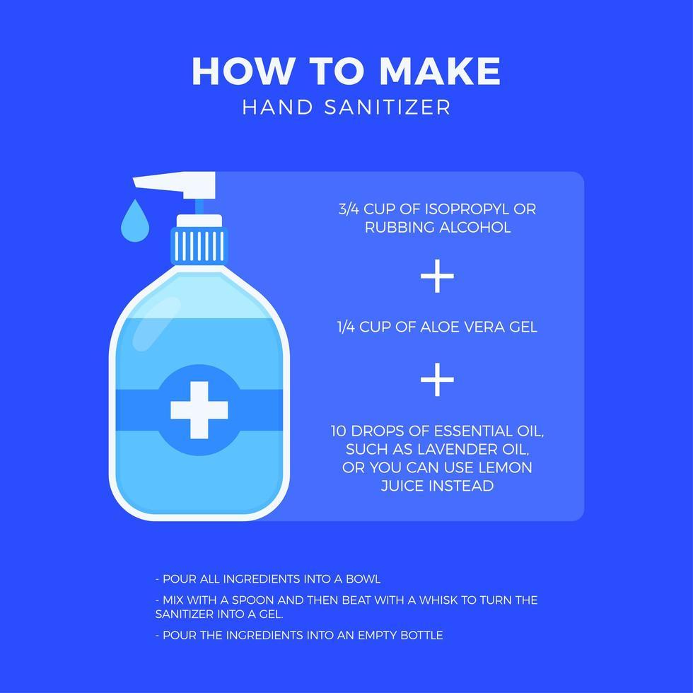 comment préparer un désinfectant pour les mains maison ingrédients, procédure et instructions illustration vectorielle vecteur