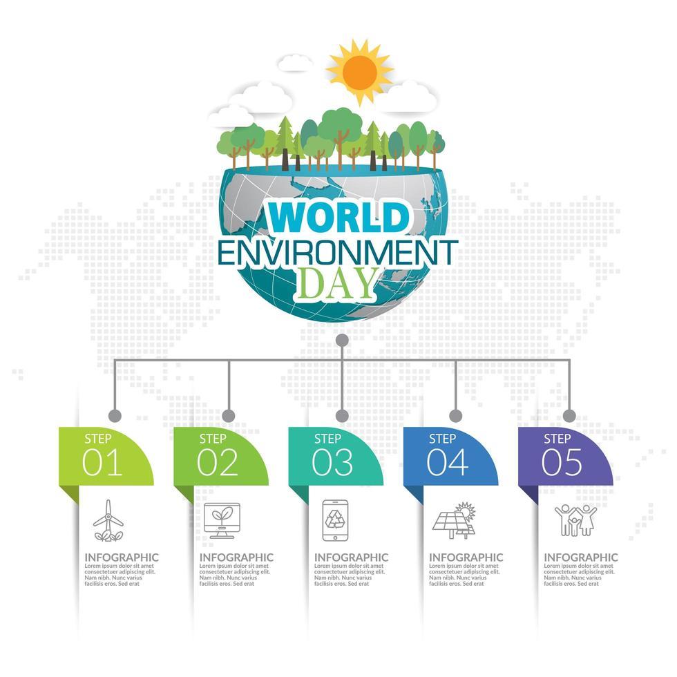concept d'écologie avec ville verte. concept d'environnement mondial. vecteur