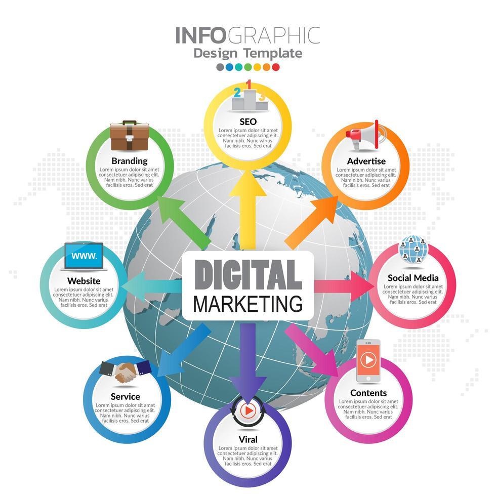 modèle infographique avec concept d'icônes de marketing numérique. vecteur