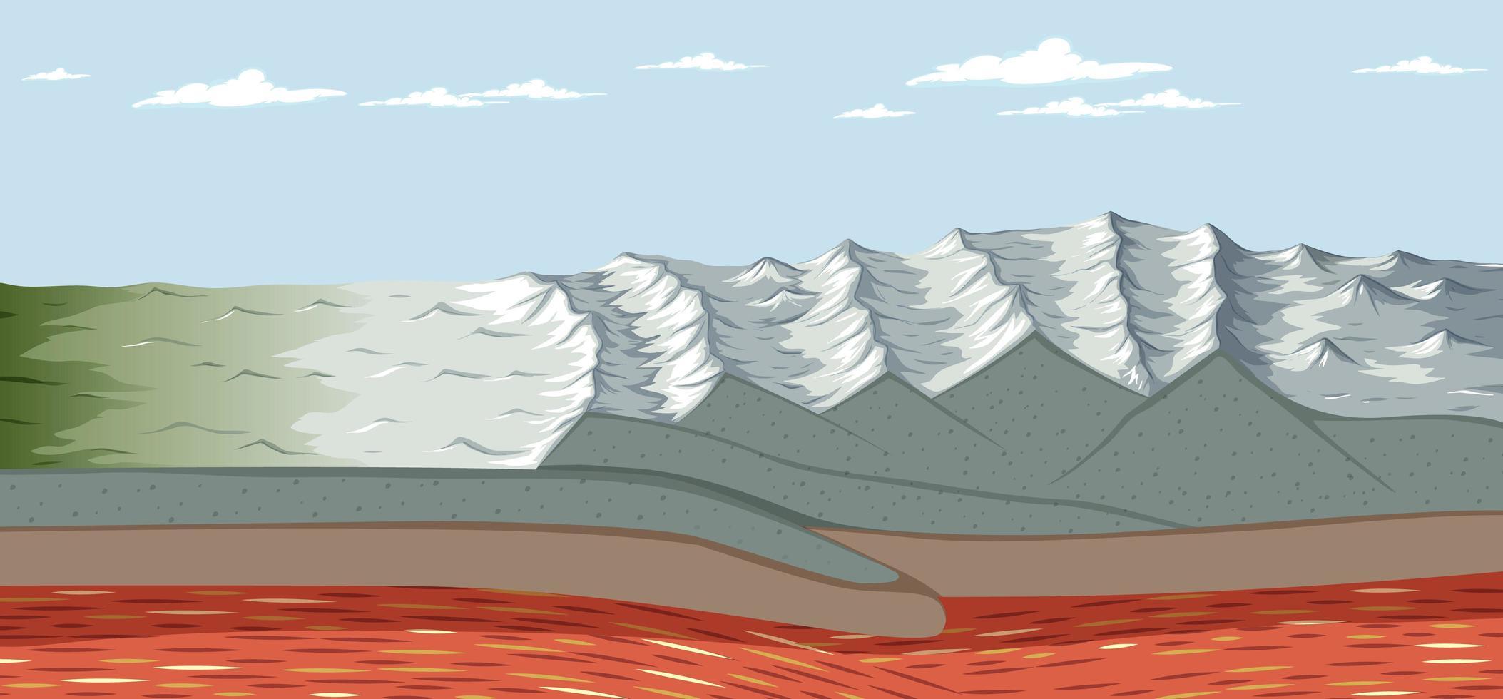 formation du paysage himalayen vecteur