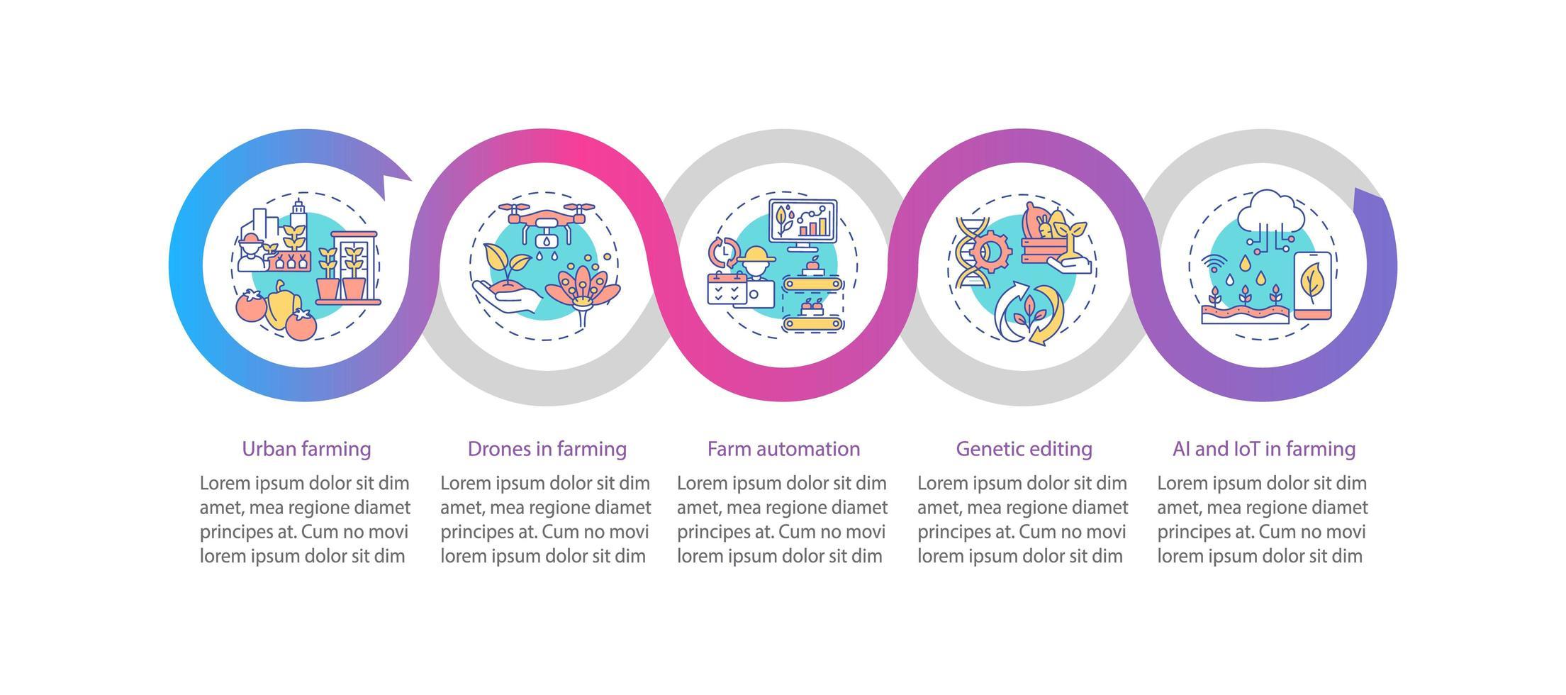 modèle d'infographie de vecteur d'innovation agricole