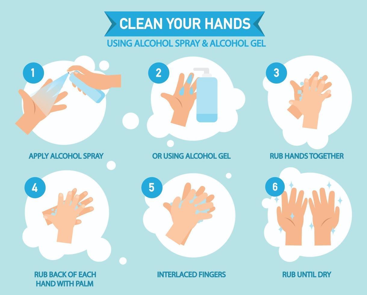 nettoyez vos mains à l'aide d'un spray d'alcool et d'un infographie vecteur