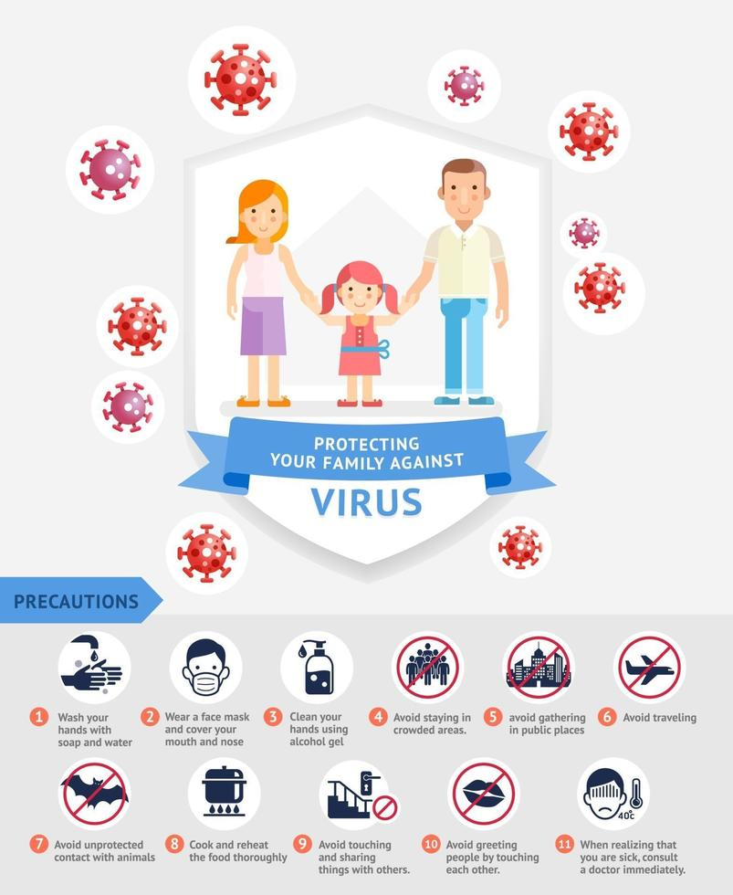 schéma de protection de votre famille contre les illustrations vectorielles de virus. vecteur