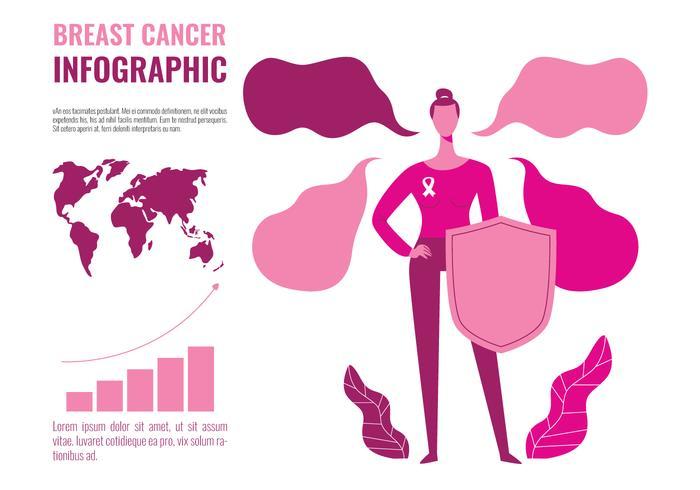 Infographie du cancer du sein survivre vecteur