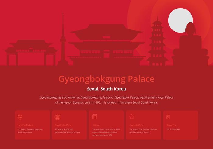 Carte postale du palais Gyeongbokgung, Gyeongbokgung Symbole de Séoul, Corée vecteur