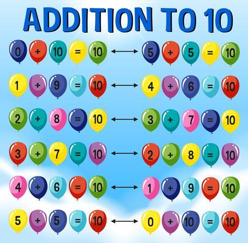 Un ajout de maths à 10 vecteur