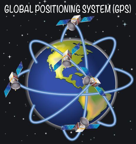 Schéma du système de positionnement global vecteur