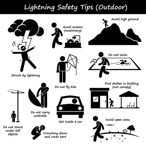 Conseils de sécurité extérieure Lightning Thunder Stick Figure Icônes de pictogramme. vecteur